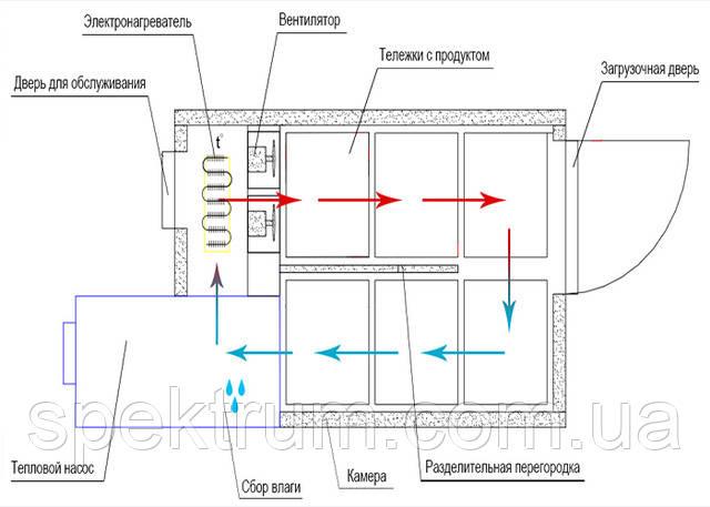 shema printsipialnaja dlya ktu 18-2 ot spektrum