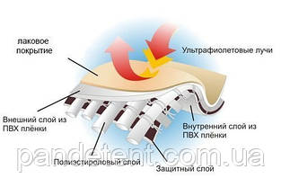 Тент-накидка на зерновоз с кольцами(люверсами) из ткани ПВХ - Испания, фото 2