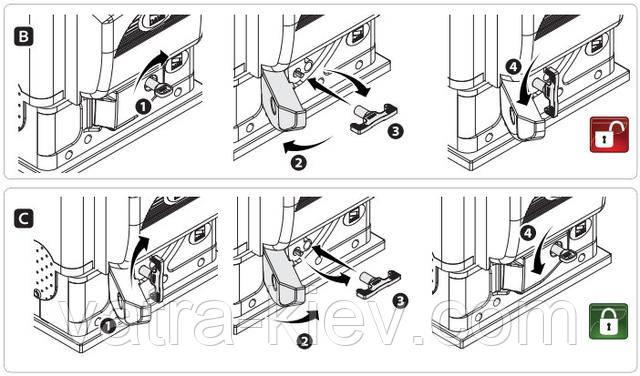 Разблокировука привода CAME BK-1200-1800-2200