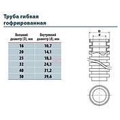 Труба гофрированная стандарт D 16 мм 220 ТМ Украина   (100м. в бухте), фото 2