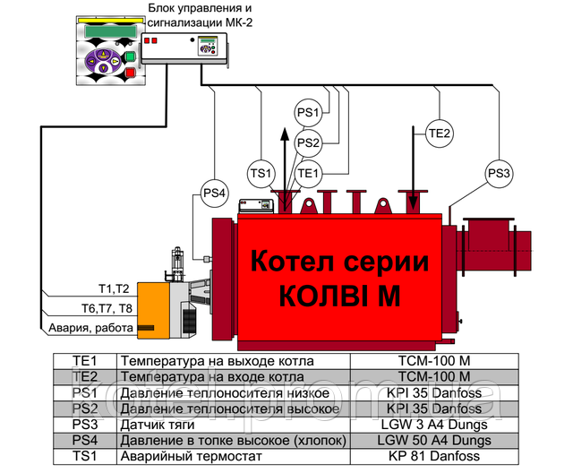 Схема установки датчиков температуры и давления на газовом котле Колви 550