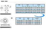 Шестеренный насос ELI3-33.3/ Gear Pump ELI3-33.3, фото 6