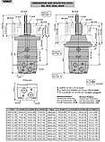 Гідромотор 1:10 з конічним валом, шипована EPMTW, фото 4