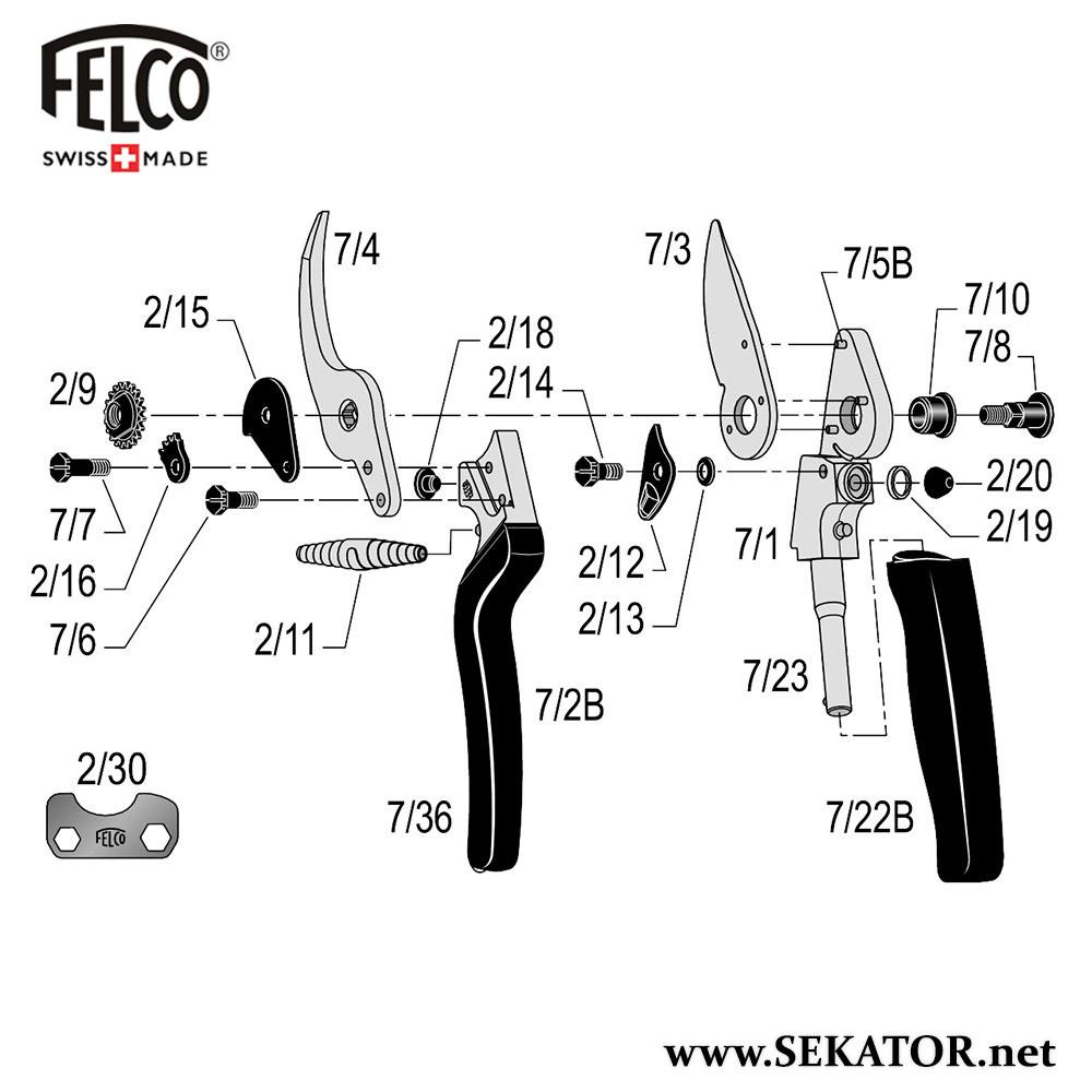 Змінні деталі до секатора Felco 7