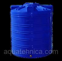 Ёмкости пластиковые для воды Roto Evro Рlast