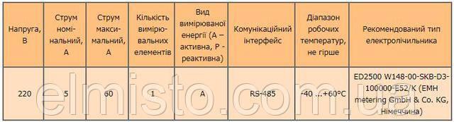 Електролічильники для обліку електричної енергії (прийом-віддача), виробленої генеруючими установками побутових споживачів однофазні Полтаваобленерго_elmisto