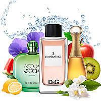 Брендовая парфюмированная вода копии