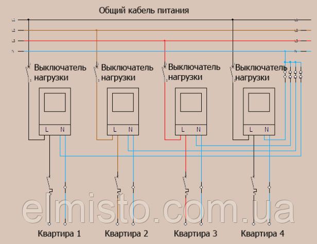На рисунке указано правильное подключение счетчиков в одном этажном щитке
