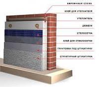 Внешняя и внутренняя теплоизоляция стен