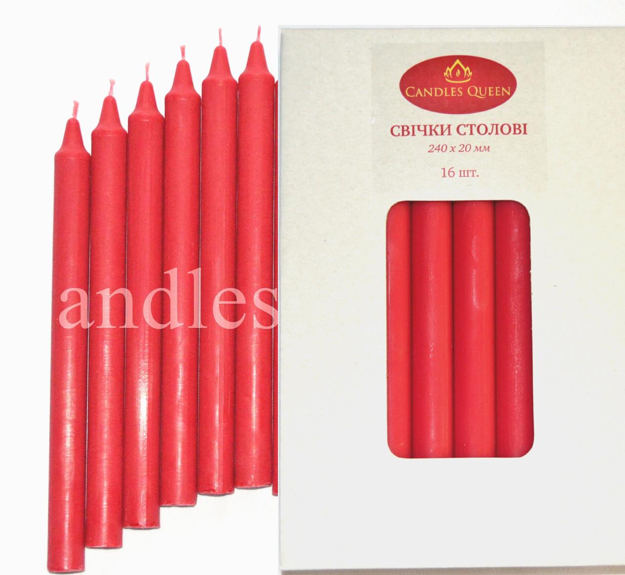 Свеча столовая красная 240х20 мм