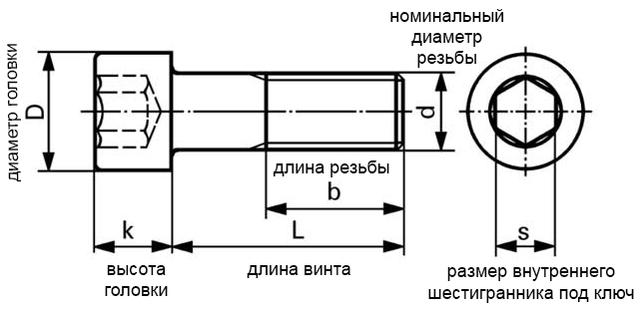 Чертеж винта с цилиндрической головкой DIN 912