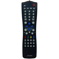 Пульт дистанционного управления для телевизора Philips RC-2563/01