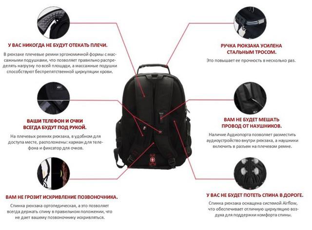 Преимущества рюкзака Swiss Men Bag