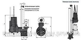 Комплект автоматич. муфт  для стационарной установки фекальных насосовVXC-MC/70