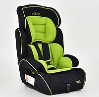 Автокресло для ребенка в машину