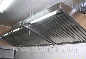 Зонты вытяжные пристенные из нержавеющей стали