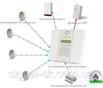 Беспроводная система охраны