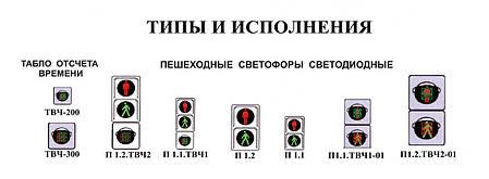 СВЕТОФОРЫ ПЕШЕХОДНЫЕ П 1.1-АТ И П 1.2-АТ, фото 2