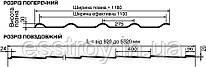 Металлочерепица  КРОН 350/400 глянец 0,5 Польша, Германия, фото 3