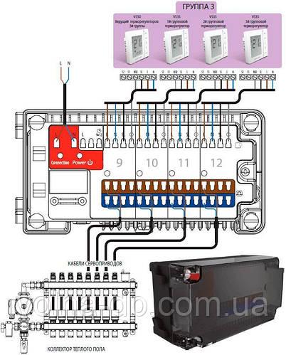 KL04NSB- дополнительный модуль коммутации на 4 зоны  проводной, 220В