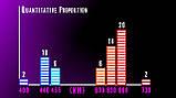 Фитолампа GrowStar 50W 7 Band Spectrum . Grow LED Lamp 50W ., фото 7