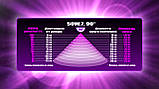 Фитолампа GrowStar 50W 7 Band Spectrum . Grow LED Lamp 50W ., фото 5