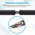 Кабель Promate prolink4k1-300 HDMI - HDMI v.2.0 3 м , фото 3
