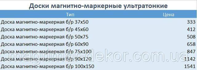 цены на безрамные  магнитно-маркерные доски