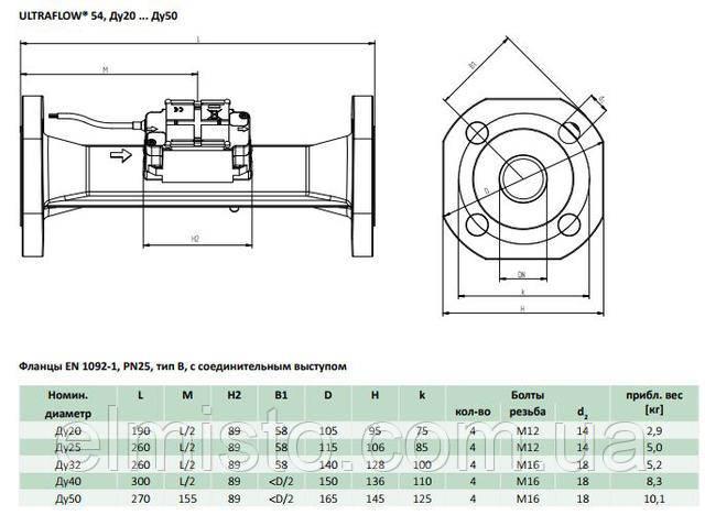 стоимость MULTICAL 602DN 20 фланец