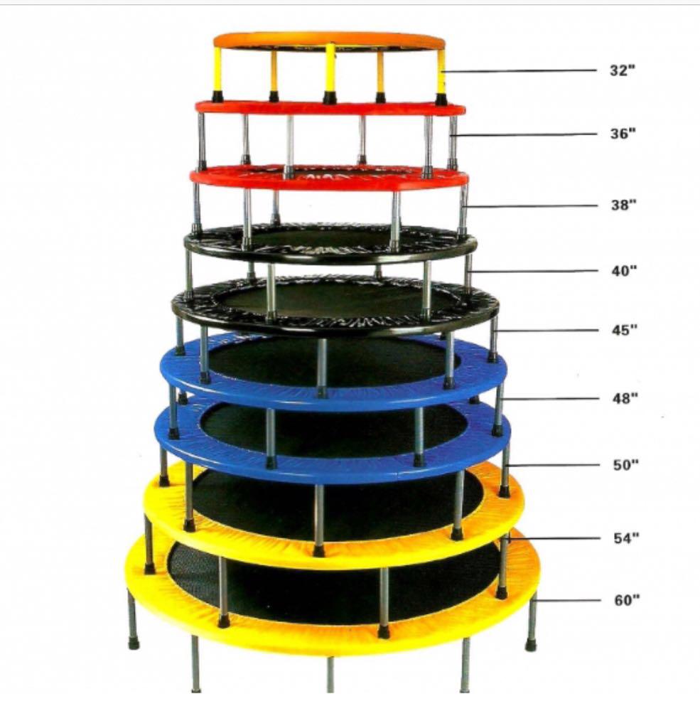 Детский батут диаметр 48 см , BT-RJ-0032 до 85 кг - Интернет-магазин Одесса ОПТ в Одессе