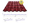 Металлочерепица MAXIMA 350/20 0,43*1195 PE RAL 3005 Сировина Optima Steel