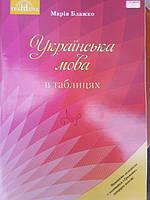 Українська мова в таблицях.