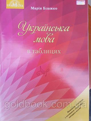 Українська мова в таблицях