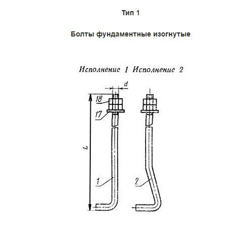 Болт фундаментный ГОСТ 24379,1-80 тип 1