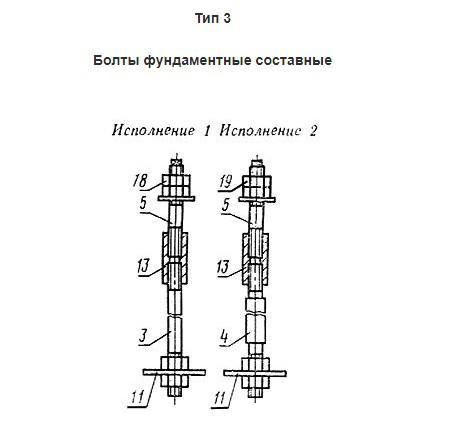 Болт фундаментный ГОСТ 24379.1-80 тип 3