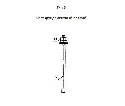 Болт фундаментный ГОСТ 24379.1-80 тип 5