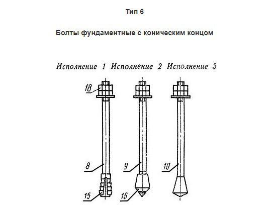 Болт фундаментный ГОСТ 24379.1-80 тип 6