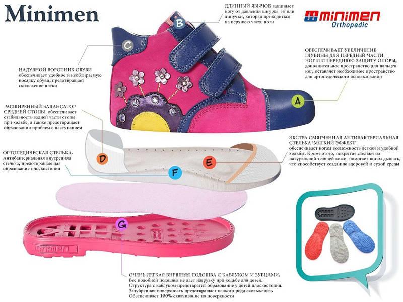 Каблук Томаса. Демисезонные ботинки для девочки. Производитель минимен