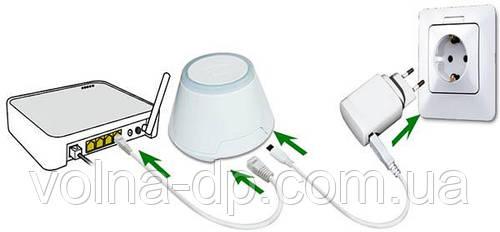 UGE600 Универсальный Интернет шлюз