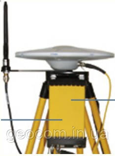 AgGPS 442 GNSS RTK