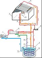 Разработка,  монтаж систем отопления промышленных сооружений и гражданских зданий