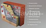 Утеплитель Технониколь «Технофас», 100мм, фото 3