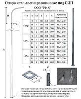 Оцинкованная опора освещения под СИП CIN (CINp, CINk, CINa)