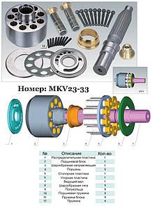 MKV 22-33