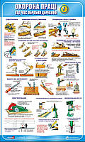 Стенд. Охорона праці при обробці деревини. 0,6х1,0. Пластик