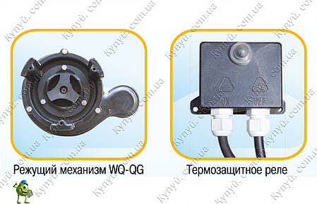 Насос фекальный Optima WQ15-15QG с режущим механизмом, фото 2