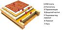 Izovat 30 Утеплитель Изоват для скатной кровли и полов по лагам 50 мм, фото 2
