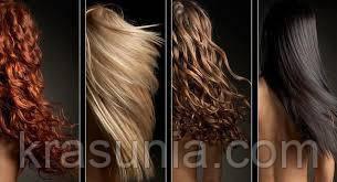 Какие бывают типы волос.