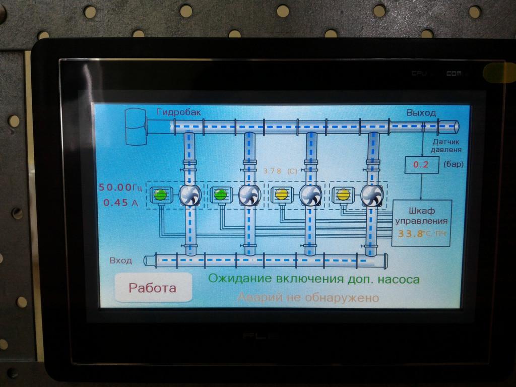 Каскадное управление насосами, вентиляторами.