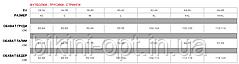 Трусики з подвійною сіткою Kinga AMAZING S 542/2, фото 3